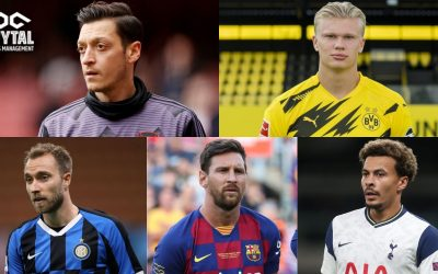 Latest Transfers and Rumours of 2021